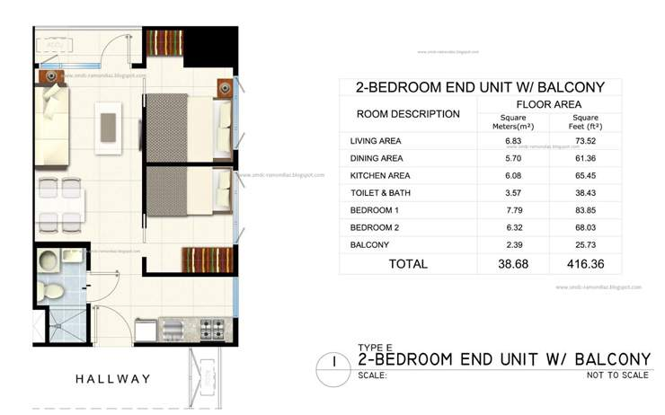 Fame Residences Condo In Mandaluyong City By Smdc